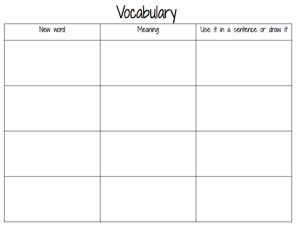 vocabulary worksheet to hone in on the words you feel are most ...