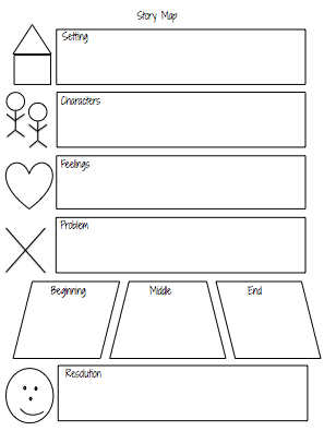 Story sequencing worksheets here are some great reasons to
