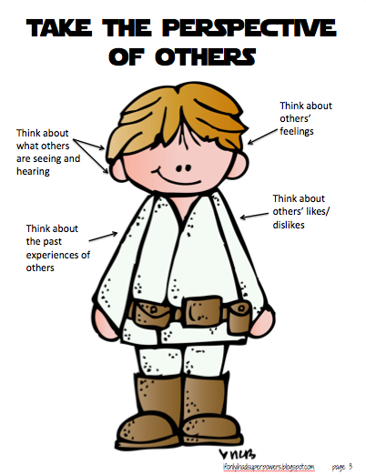 May Social Skills Be With You on Perspective Art Lesson Worksheet