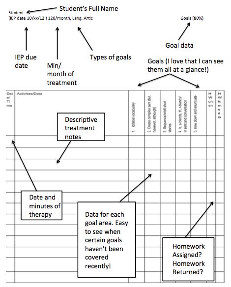 sample test data template - data shmayta super power speech