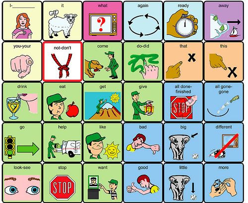 Language Based Communication Boards